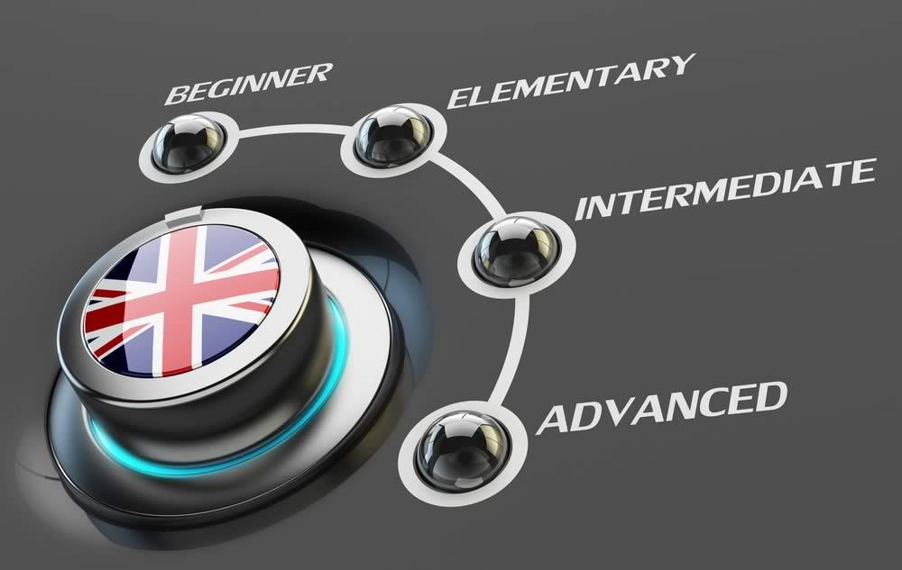 učenje engleskog jezika sa izgovorom i prevodom